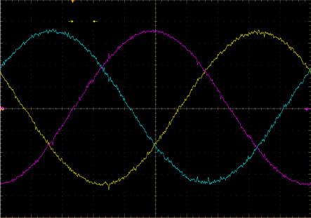Perfect Sinusoidal